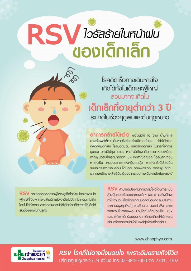 RSV ไวรัสร้ายในหน้าฝนของเด็กเล็ก